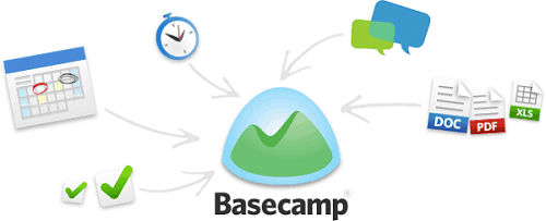 Basecamp Alternative