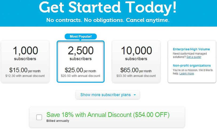 GetResponse-Pricing preview