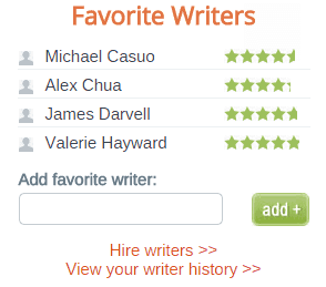 favourite writers - iWriter Review