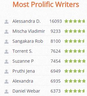 huge number of writers