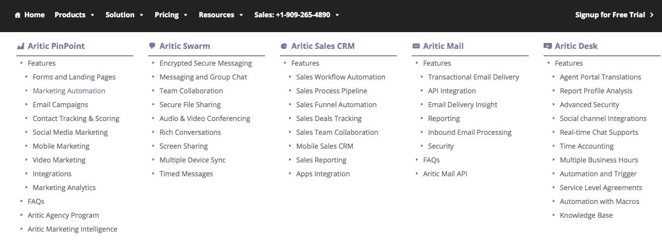 aritic email marketing