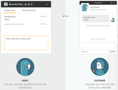 zopim-live-chat-agent-customer