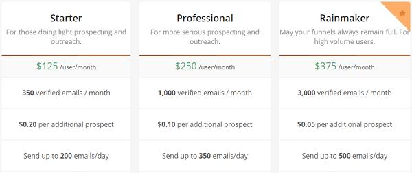 leadfuze-pricing