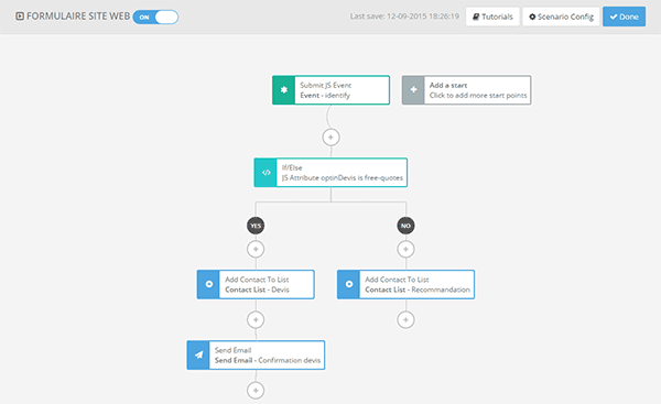 Marketing Automation and Workflow Creation