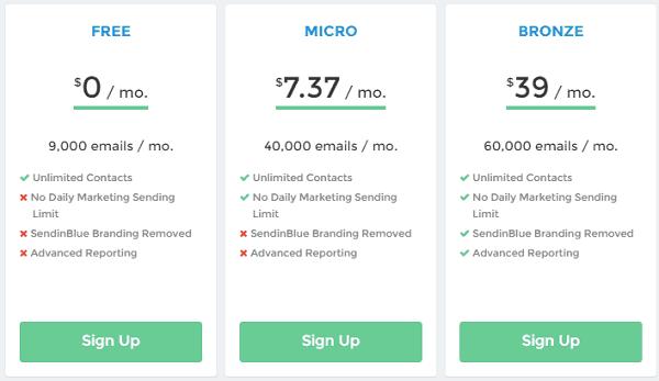 sendinblue-pricing - SendinBlue Review