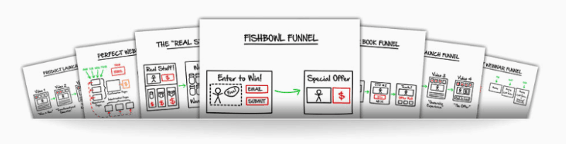Clickfunnels-sales-funnels