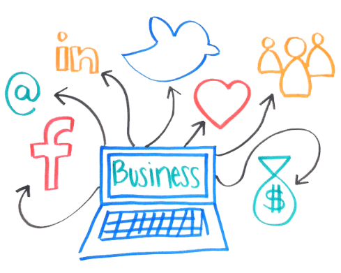 Social Media Content for Small Business - 99DollarSocial