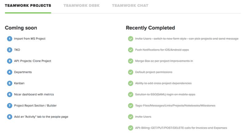 Bitrix24 alternatives - Teamwork Roadmap and updates- alternatives