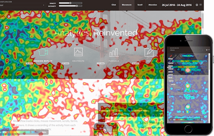 mouseflow click movement heatmaps Hotjar Alternatives
