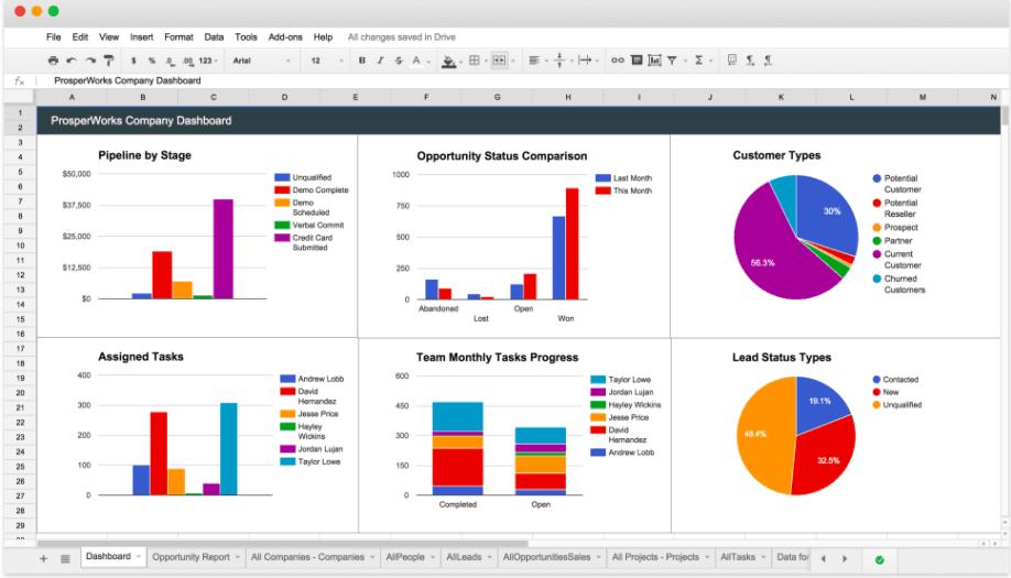 prosperworks-spreadsheets
