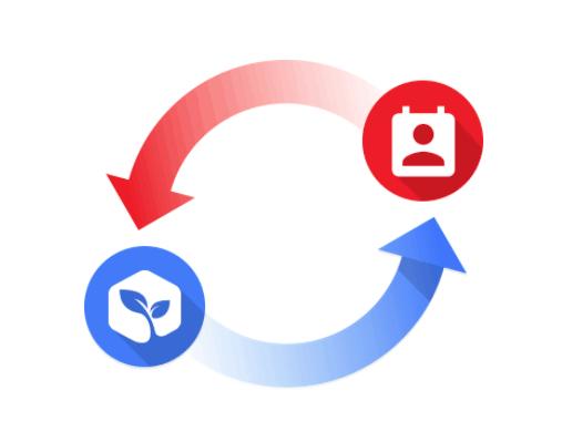 prosperworks two way sync Google Apps CRM
