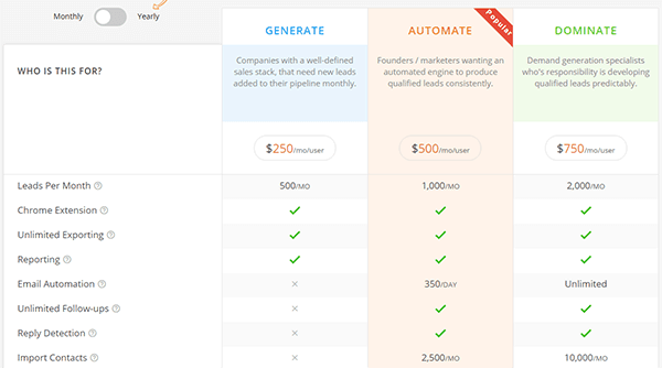 LeadFuze Pricing