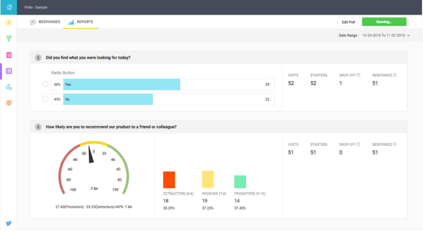 zarget-feedback-graph Website Conversion Optimization
