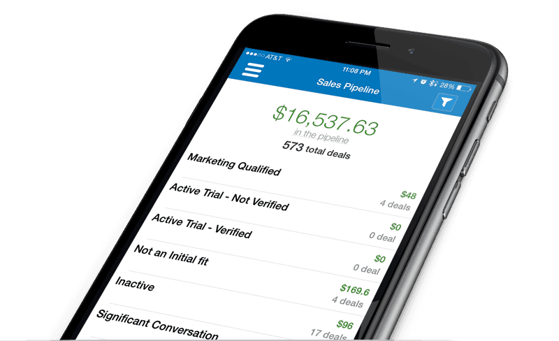 mobile crm pipelinedeals