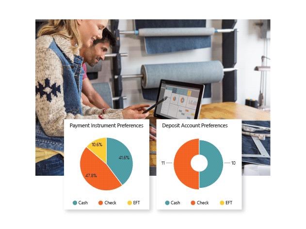 Microsoft Dynamics - Detailed customer Insights