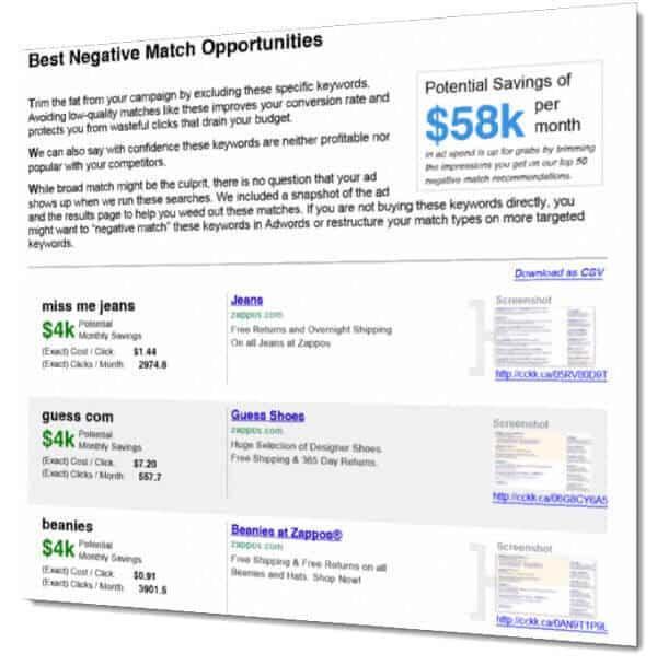 budgeting_spyfu - SEMrush Alternatives