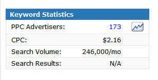 stats keywordspy