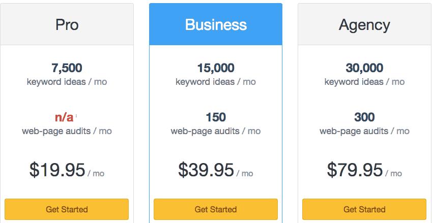 HitTail-pricing