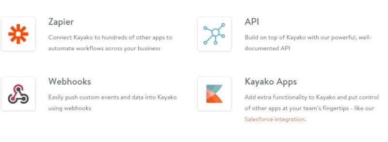 Kayako Integrations