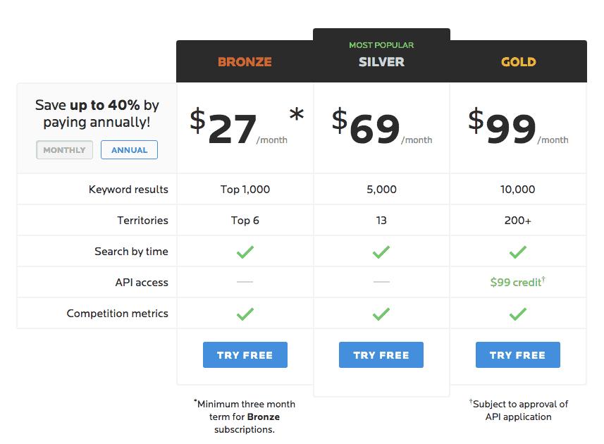 Wordtracker-pricing