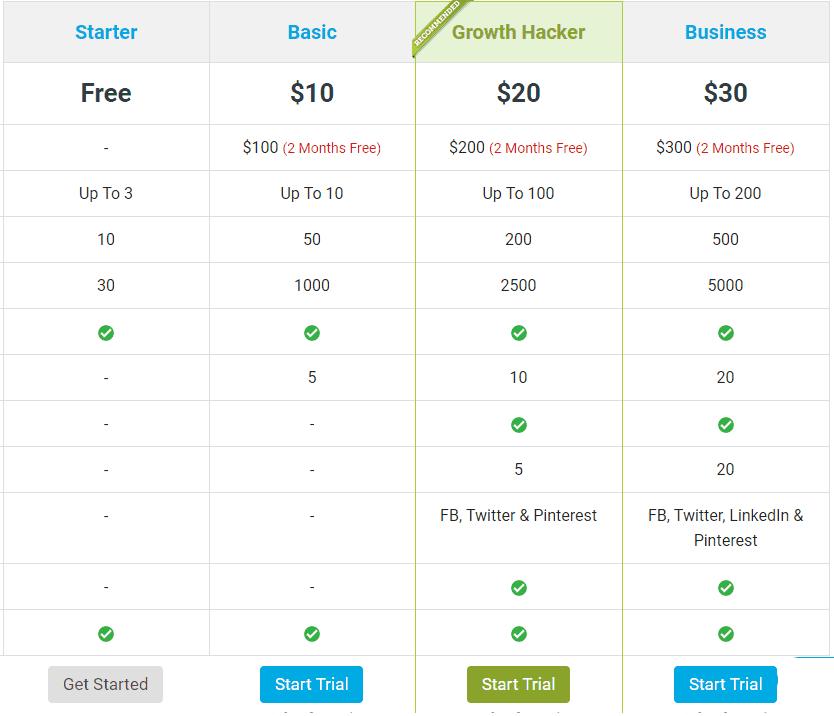 Socialpilot price plans