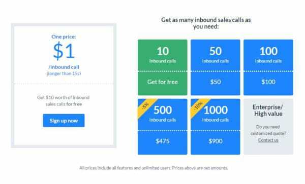 livecall pricing and СallPage Review