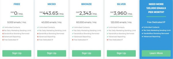 pricing-sendin-blue-marketing-automation