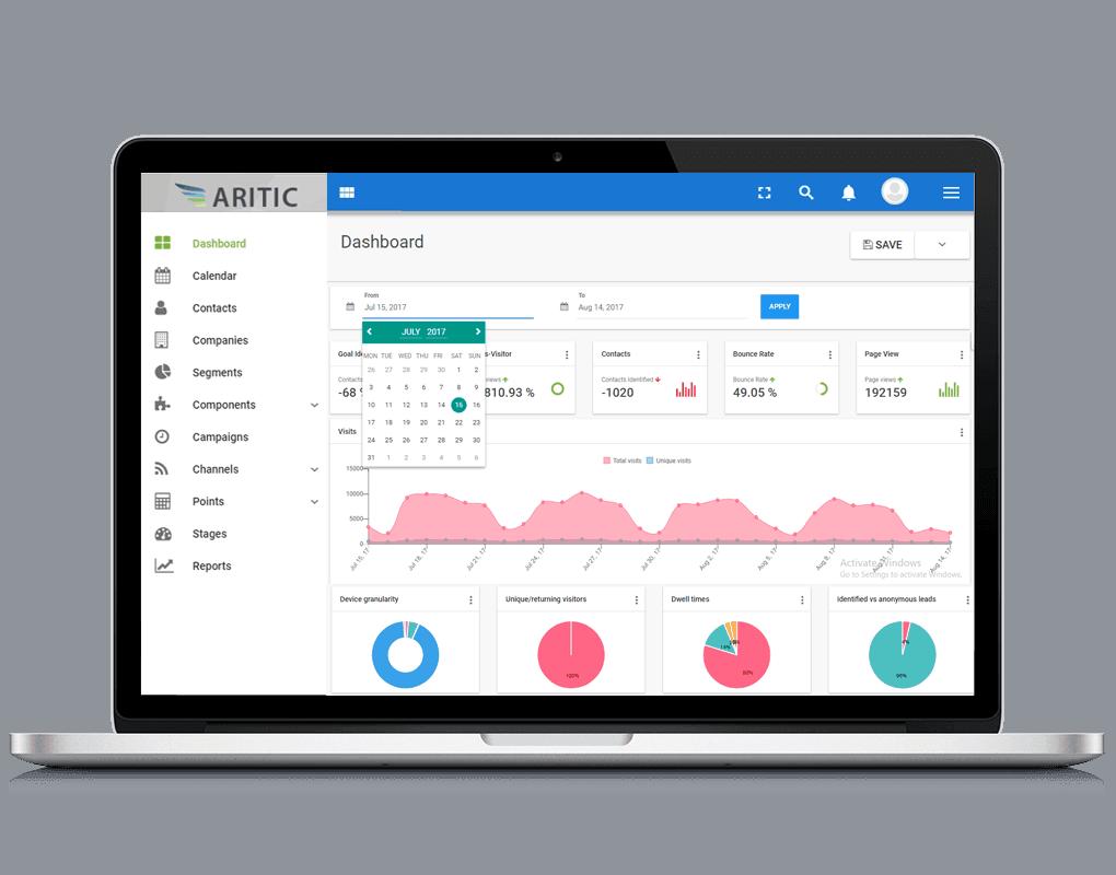 Aritic dashboard- direct mail