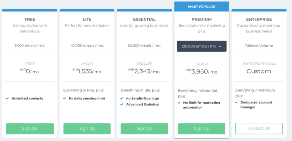 tools-for-marketing-agencies-sendinblue-pricing