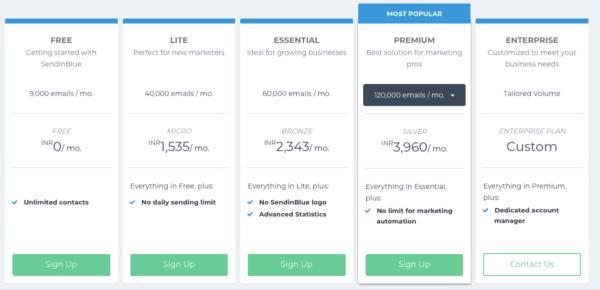 tools-for-marketing-agencies-sendinblue-pricing
