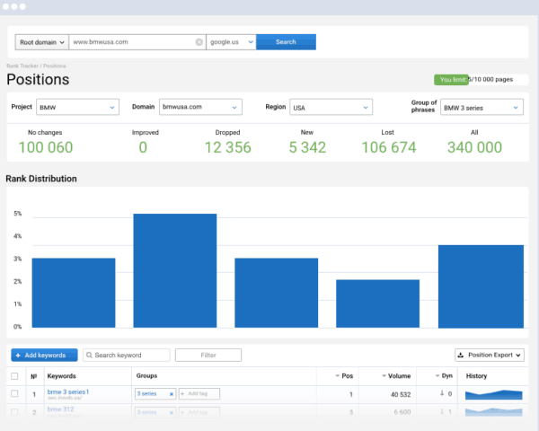 tools-for-marketing-agencies-serpstat-features