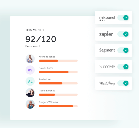 looking to get right analytics use this tool - choose zapier integrations