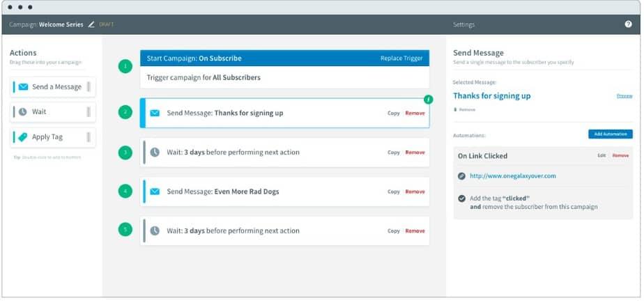 Mailerlite vs Mailchimp - Best Lightweight Email Automation Tool? 13