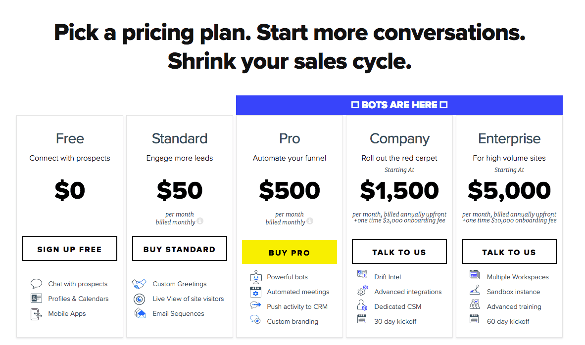 drift alternative and pricing