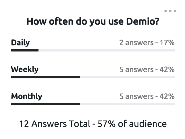 Demio Review - Marketers Launch Automated Webinar within Seconds 1