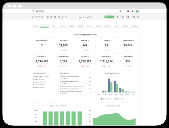 social marketing automation platform