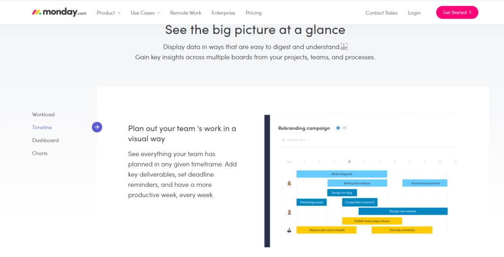 project management tool-less complex when compared to Asana that has Gantt charts