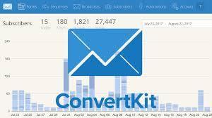 email marketing app for freelancers -ConvertKit