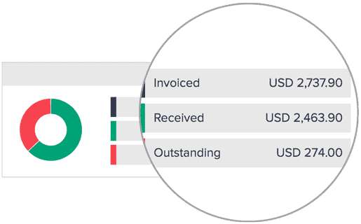 tools for freelancers - invoicely services - everything you need for invoicing projects -