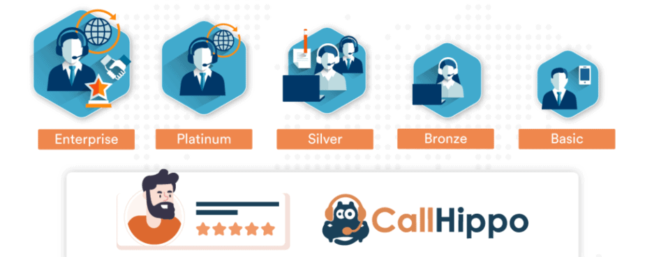 track incoming calls - callhippo
