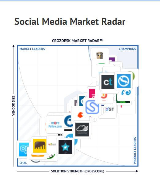 Agorapulse Review - Turnkey Social Media Management Tool 13