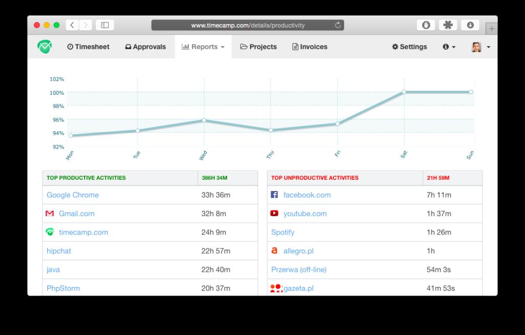 time tracking for freelancer - timecamp