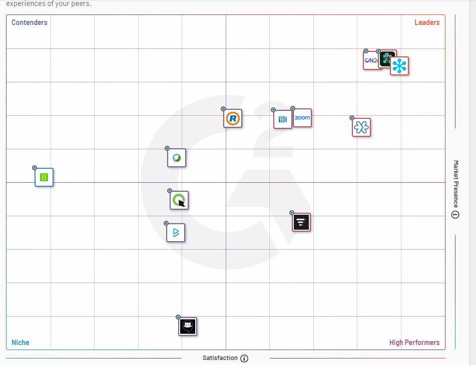 JetWebinar Review - Instant Webinar Hosting for Marketers 6
