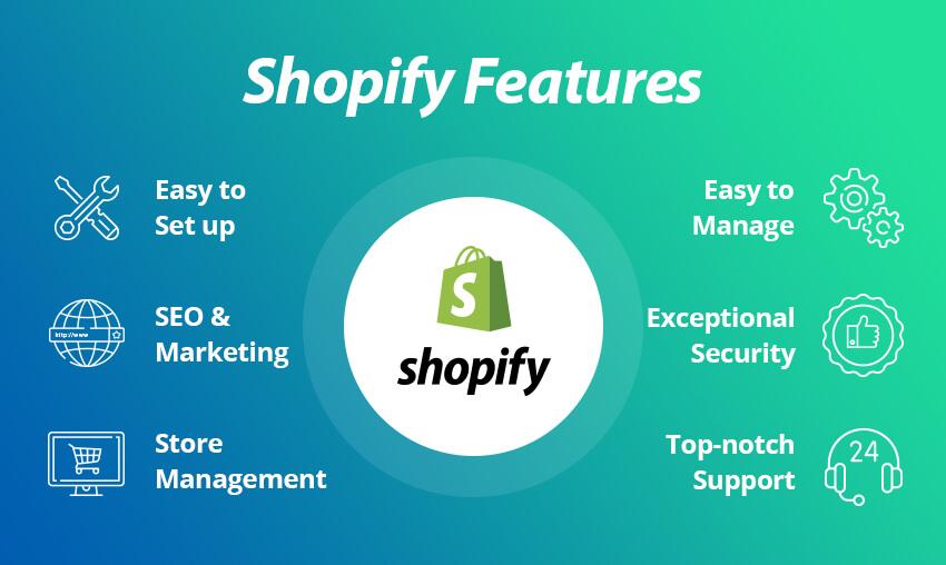 Wordpress alternative - shopify