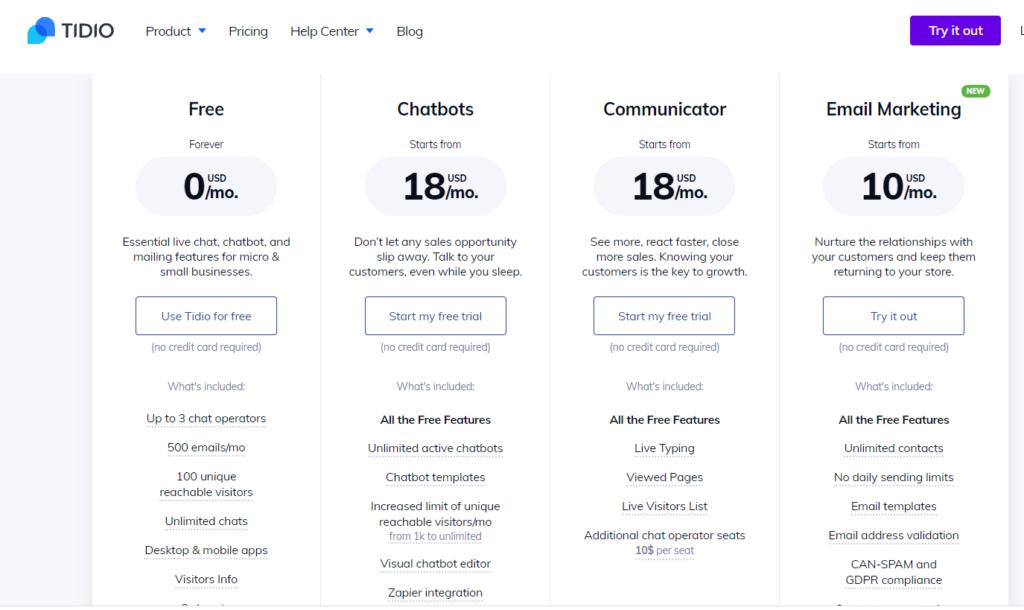 9 Intercom Alternatives For Your Online Business 5