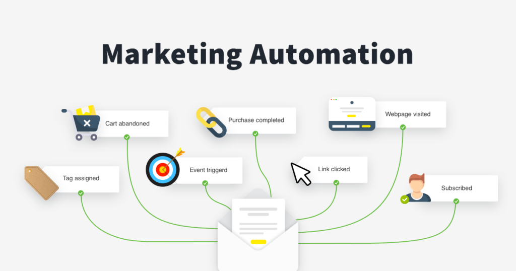 marketing automation with Omnisend