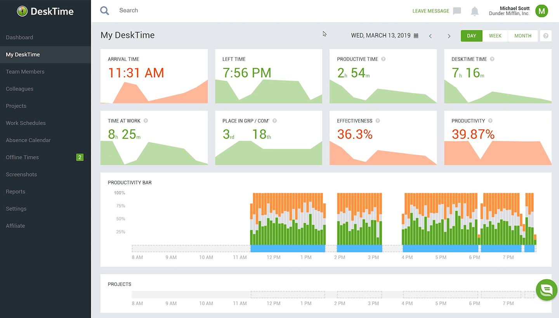 run remote team - desktime