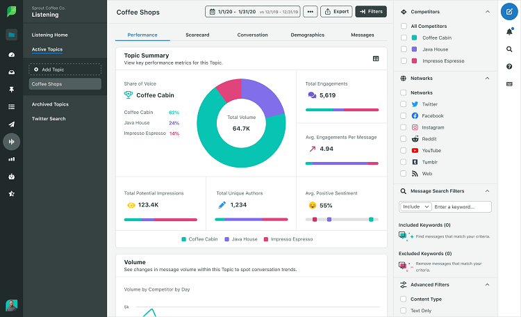 performance dashboard - sproutsocial - help with business marketing and products - various pricing suite