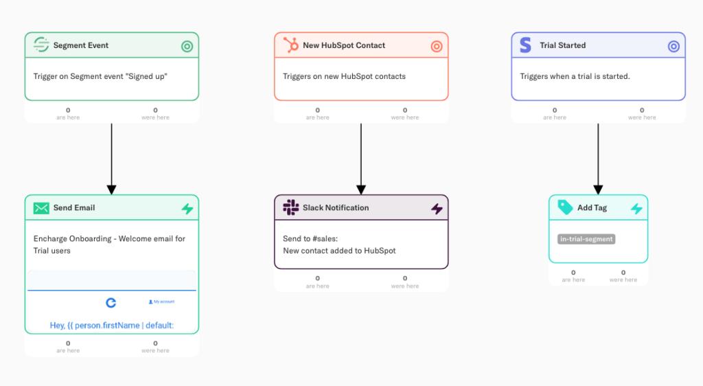 encharge integration workflow