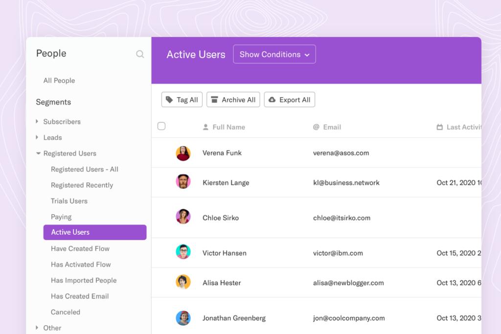 encharge active users dashboard